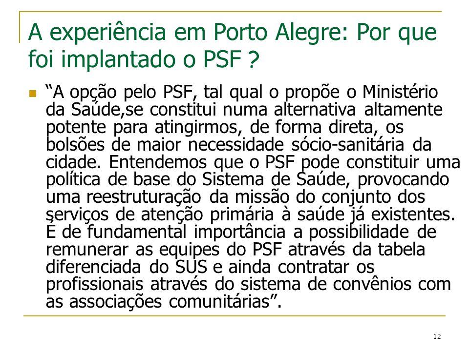 A experiência em Porto Alegre: Por que foi implantado o PSF