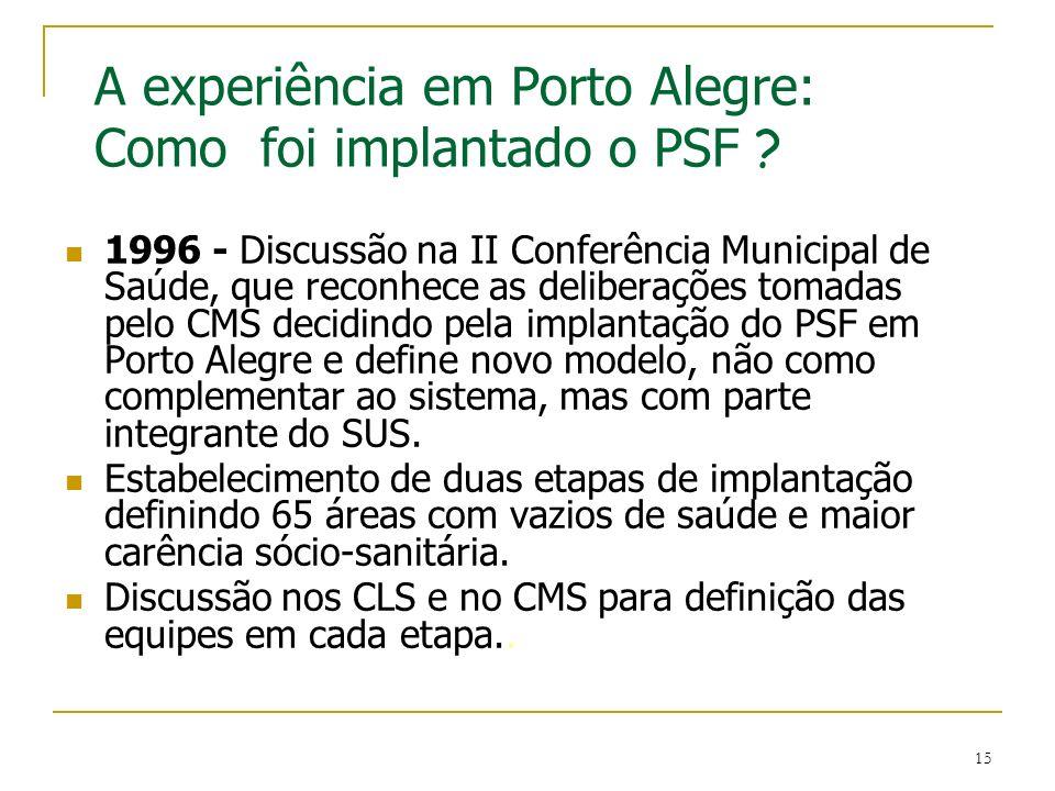 A experiência em Porto Alegre: Como foi implantado o PSF