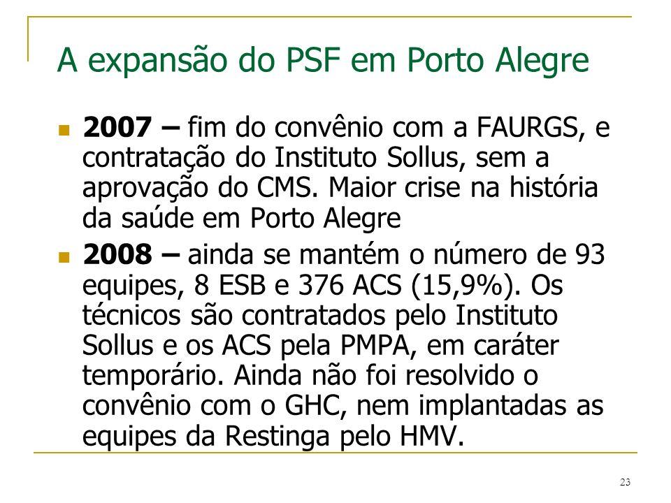 A expansão do PSF em Porto Alegre