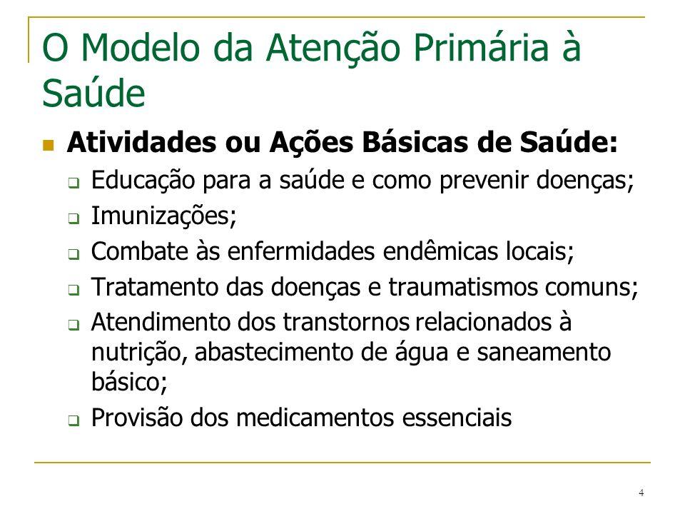 O Modelo da Atenção Primária à Saúde