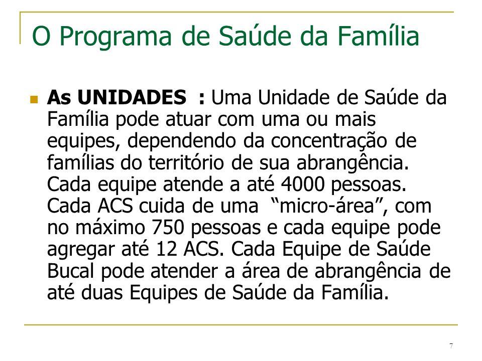 O Programa de Saúde da Família