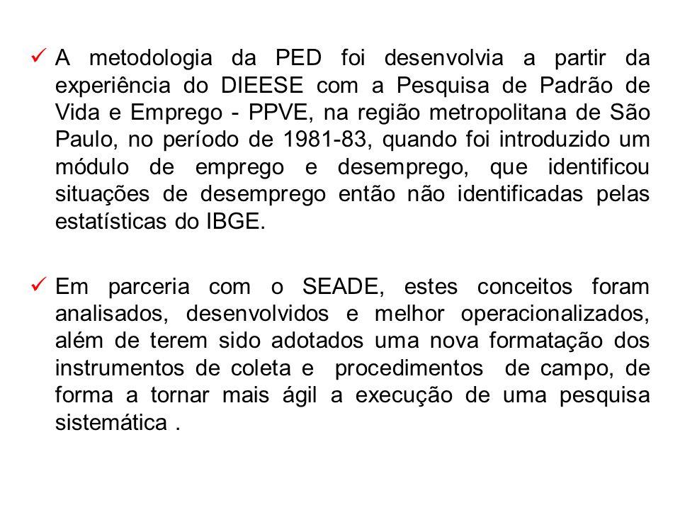 A metodologia da PED foi desenvolvia a partir da experiência do DIEESE com a Pesquisa de Padrão de Vida e Emprego - PPVE, na região metropolitana de São Paulo, no período de 1981-83, quando foi introduzido um módulo de emprego e desemprego, que identificou situações de desemprego então não identificadas pelas estatísticas do IBGE.