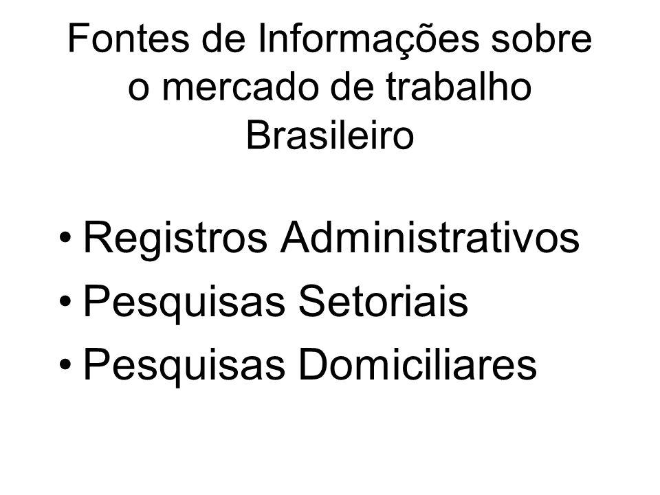 Fontes de Informações sobre o mercado de trabalho Brasileiro