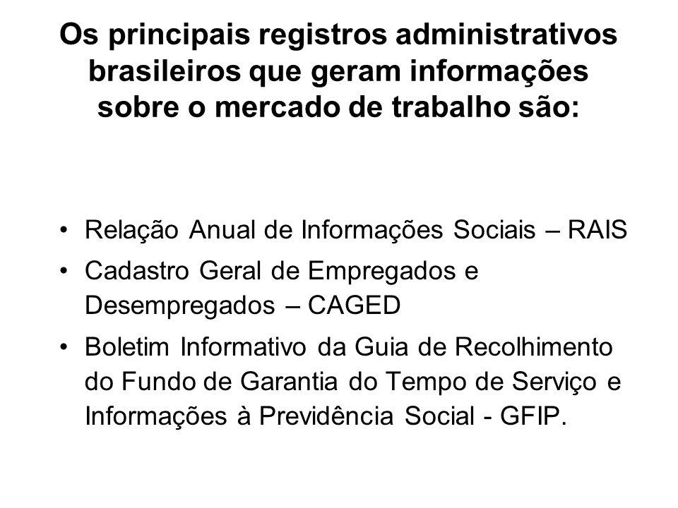 Os principais registros administrativos brasileiros que geram informações sobre o mercado de trabalho são: