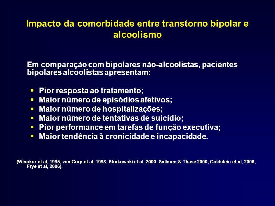Impacto da comorbidade entre transtorno bipolar e alcoolismo