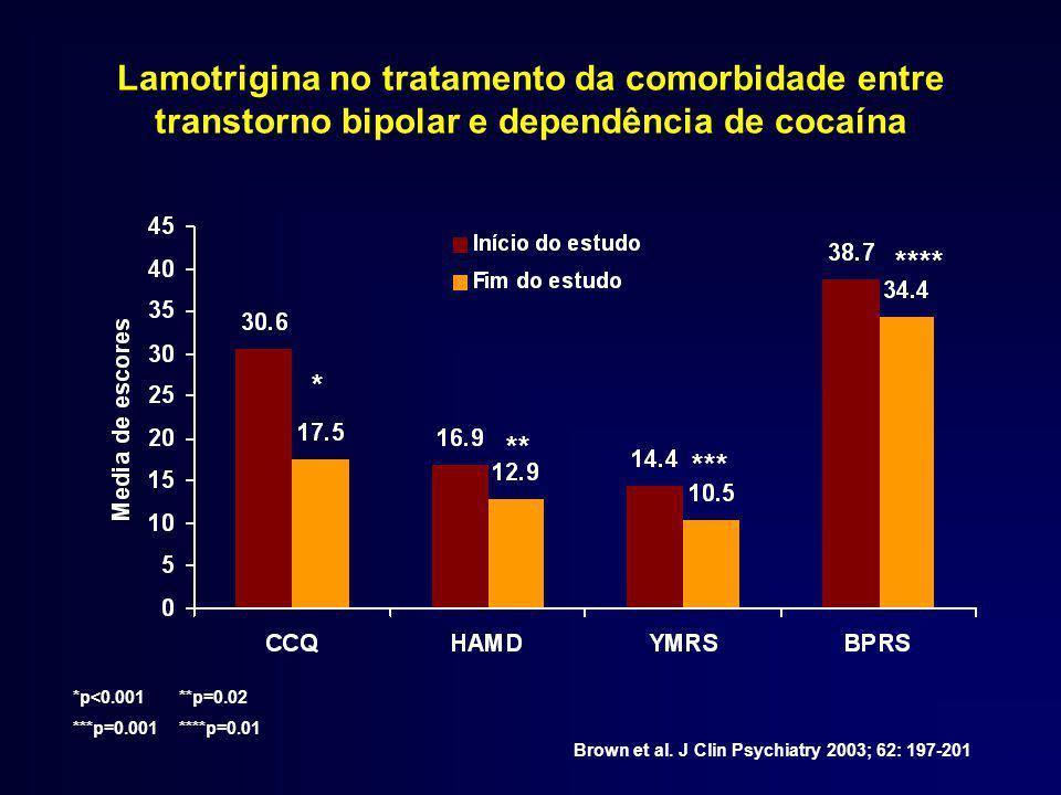 Lamotrigina no tratamento da comorbidade entre transtorno bipolar e dependência de cocaína