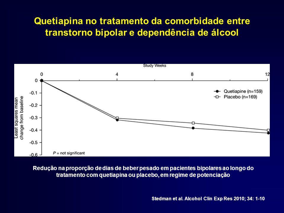 Quetiapina no tratamento da comorbidade entre transtorno bipolar e dependência de álcool