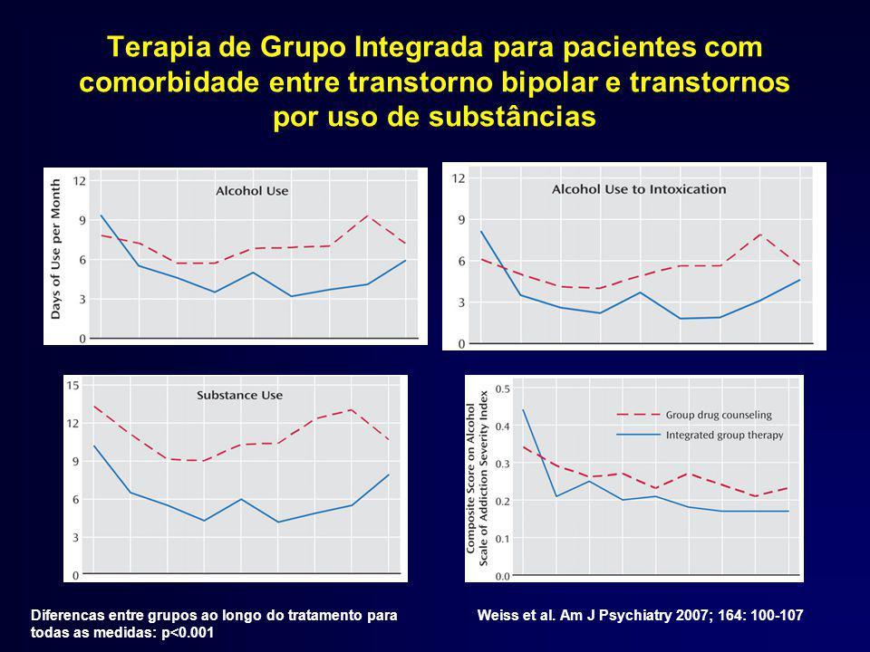 Terapia de Grupo Integrada para pacientes com comorbidade entre transtorno bipolar e transtornos por uso de substâncias