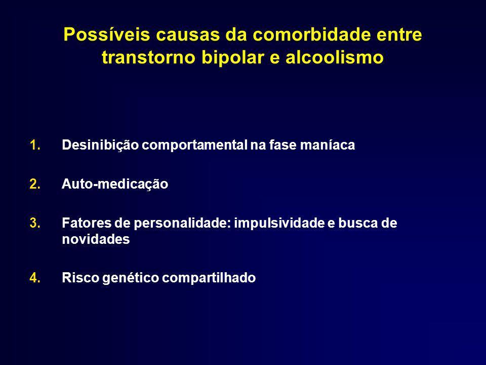 Possíveis causas da comorbidade entre transtorno bipolar e alcoolismo