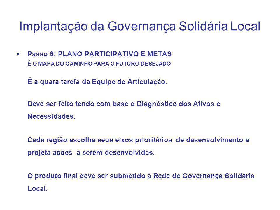 Implantação da Governança Solidária Local