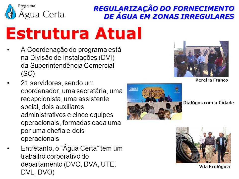 REGULARIZAÇÃO DO FORNECIMENTO DE ÁGUA EM ZONAS IRREGULARES
