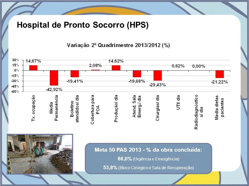 Meta 50 PAS 2013 - % da obra concluída: