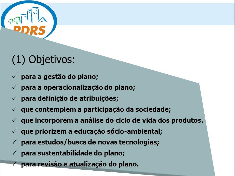Objetivos: para a gestão do plano; para a operacionalização do plano;