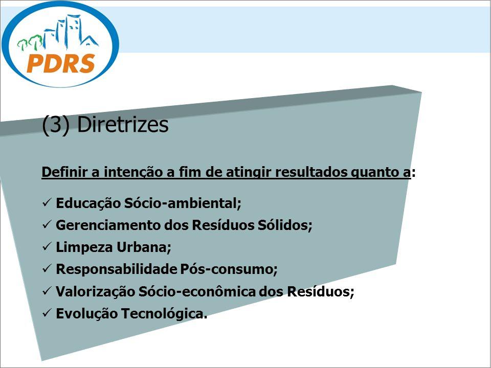 (3) Diretrizes Definir a intenção a fim de atingir resultados quanto a: Educação Sócio-ambiental; Gerenciamento dos Resíduos Sólidos;