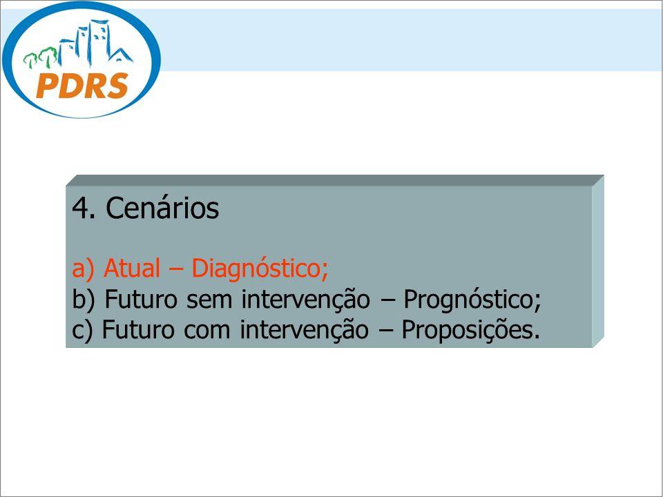 4. Cenários a) Atual – Diagnóstico;