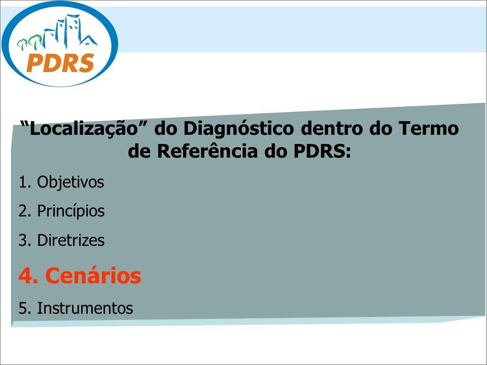 Localização do Diagnóstico dentro do Termo de Referência do PDRS: