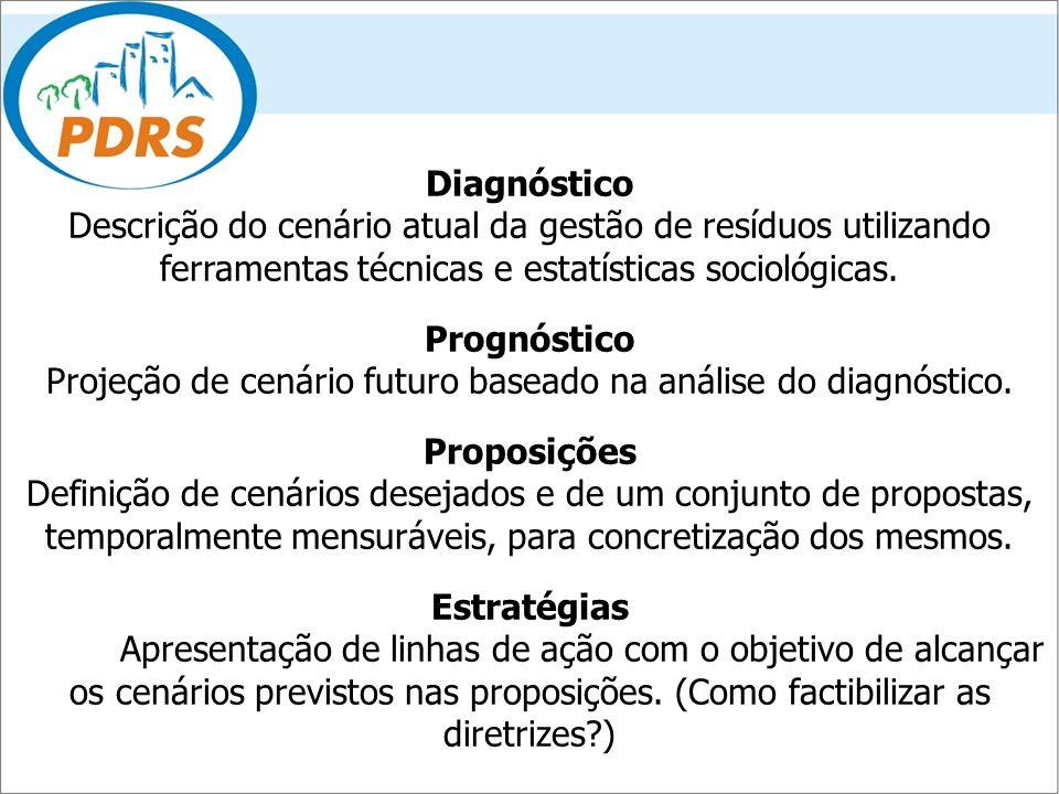 Projeção de cenário futuro baseado na análise do diagnóstico.