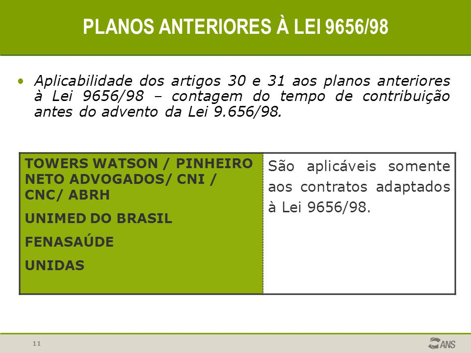 PLANOS ANTERIORES À LEI 9656/98