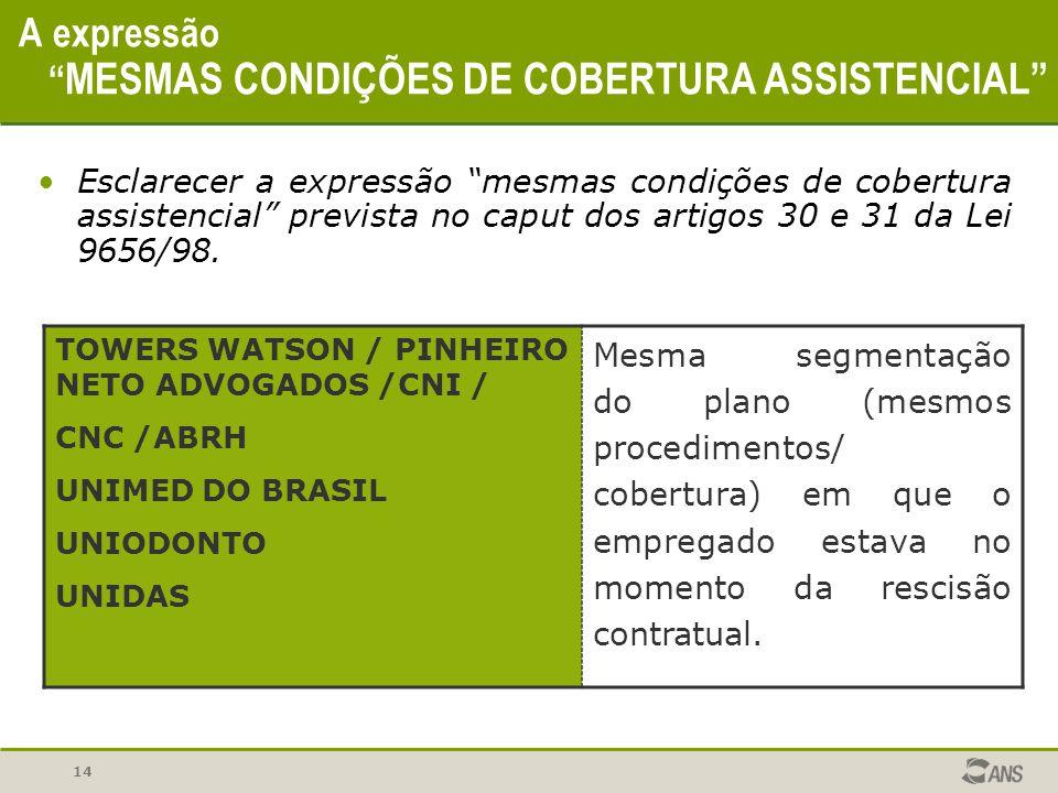 A expressão MESMAS CONDIÇÕES DE COBERTURA ASSISTENCIAL
