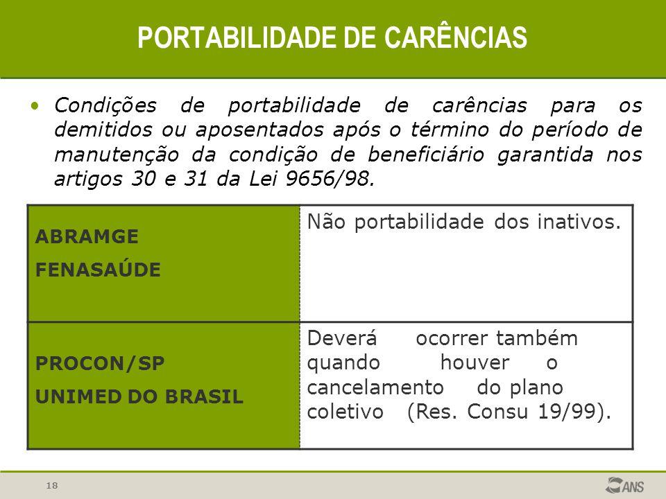 PORTABILIDADE DE CARÊNCIAS