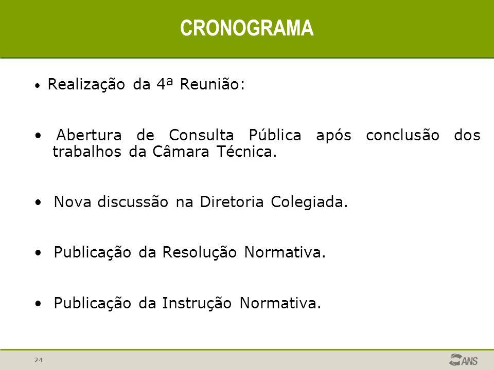 CRONOGRAMA • Realização da 4ª Reunião: • Abertura de Consulta Pública após conclusão dos trabalhos da Câmara Técnica.