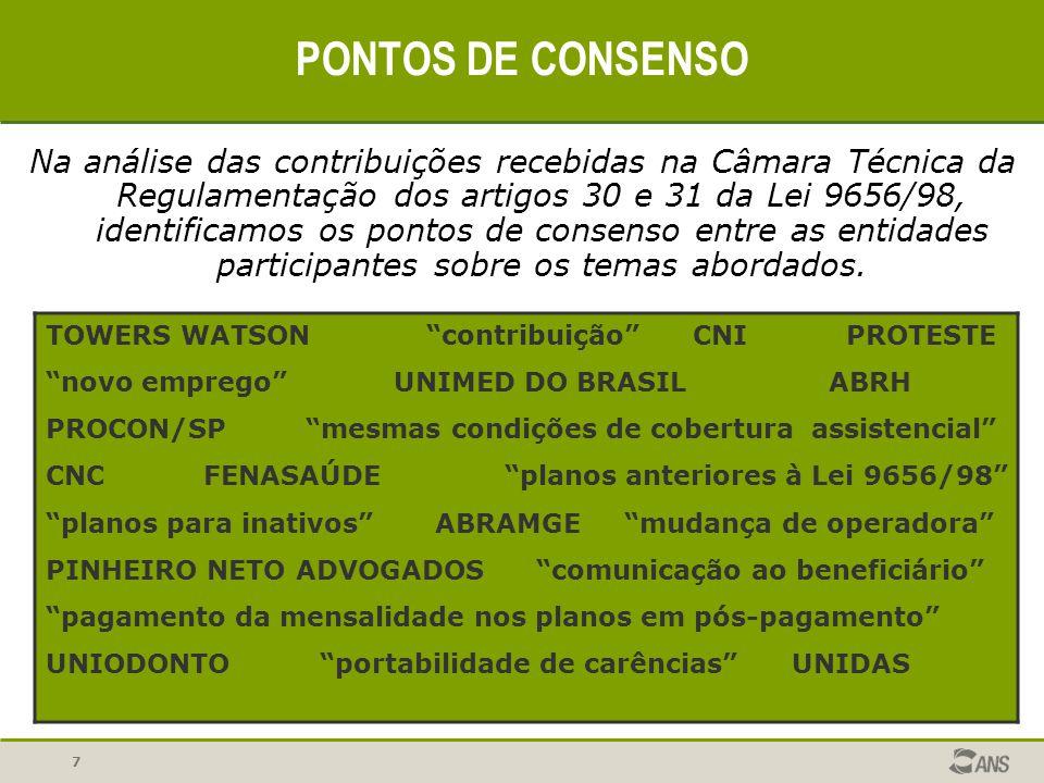 PONTOS DE CONSENSO