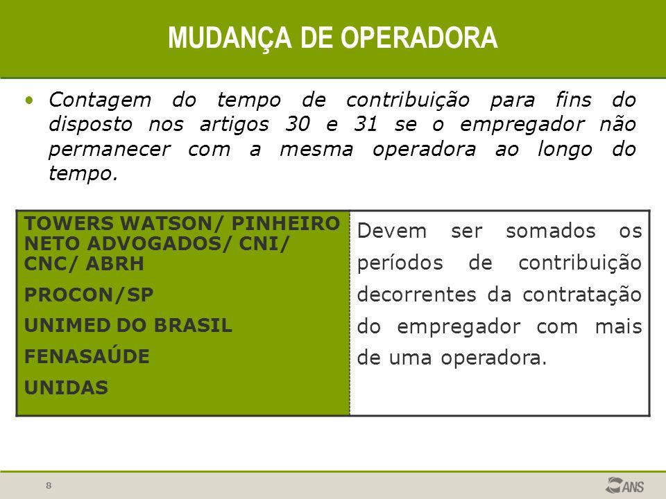 MUDANÇA DE OPERADORA