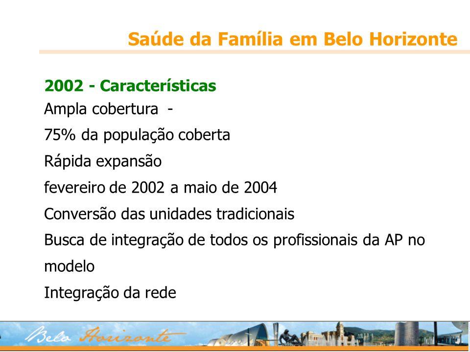 Saúde da Família em Belo Horizonte