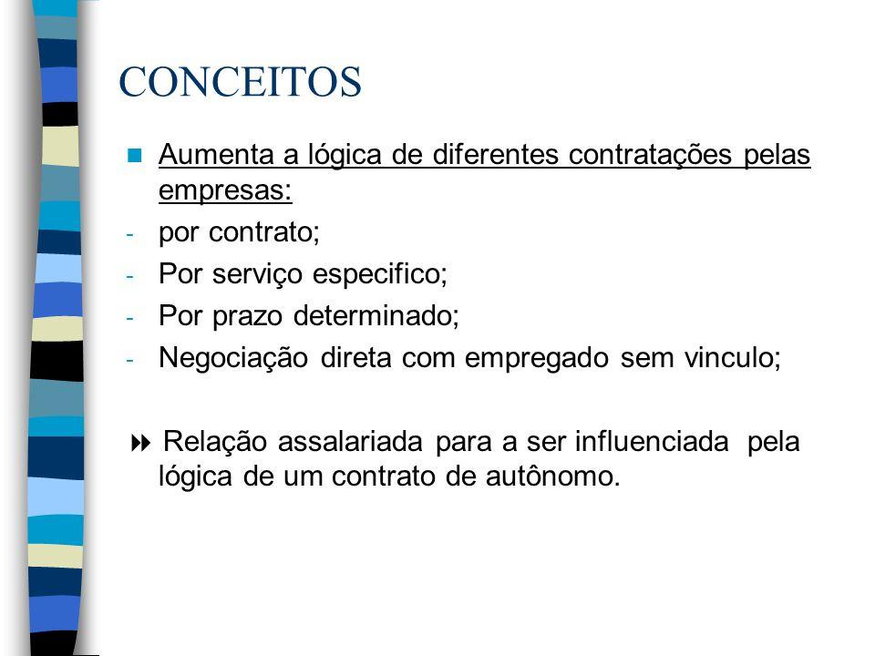 CONCEITOS Aumenta a lógica de diferentes contratações pelas empresas: