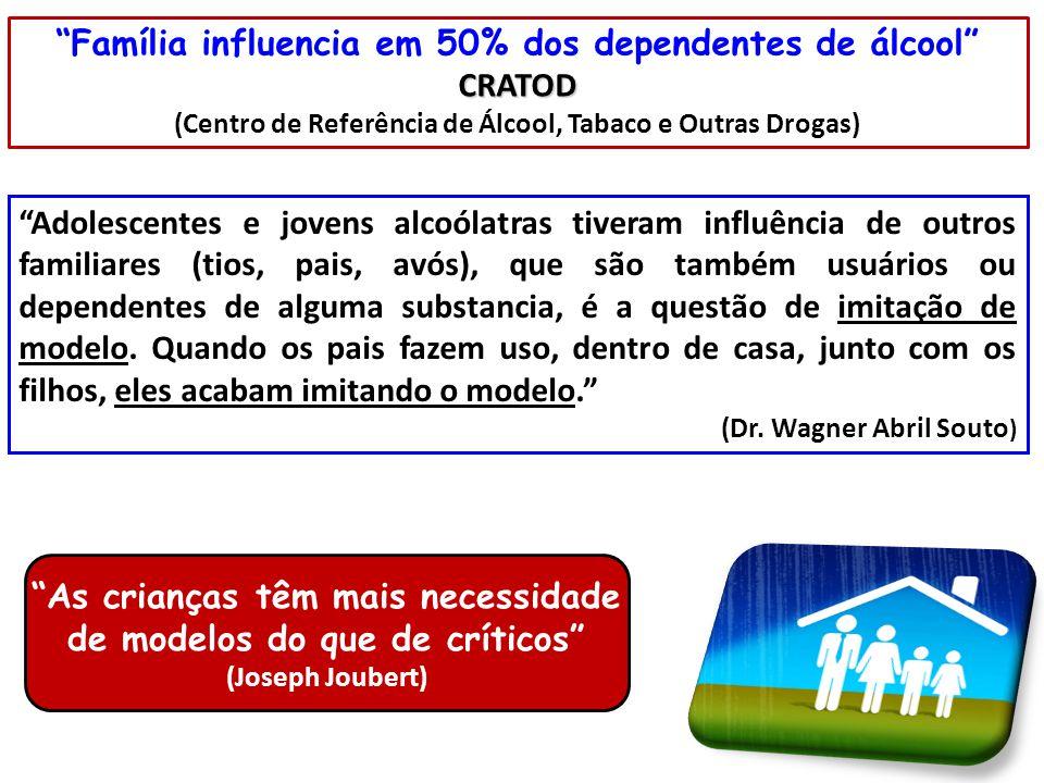 Família influencia em 50% dos dependentes de álcool CRATOD