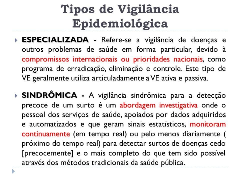 Tipos de Vigilância Epidemiológica