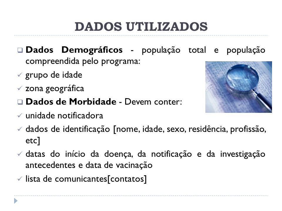 DADOS UTILIZADOS Dados Demográficos - população total e população compreendida pelo programa: grupo de idade.
