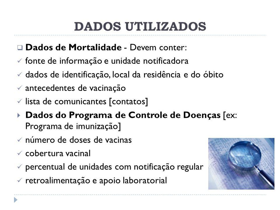 DADOS UTILIZADOS Dados de Mortalidade - Devem conter: