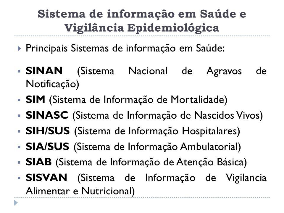 Sistema de informação em Saúde e Vigilância Epidemiológica