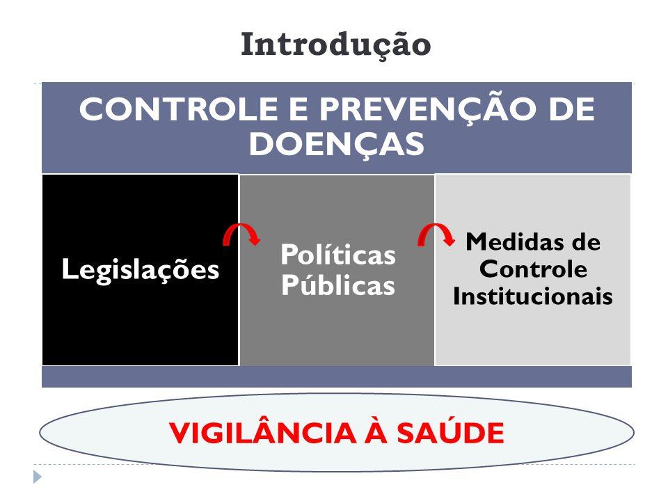 CONTROLE E PREVENÇÃO DE DOENÇAS Medidas de Controle Institucionais