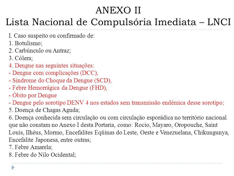 Lista Nacional de Compulsória Imediata – LNCI