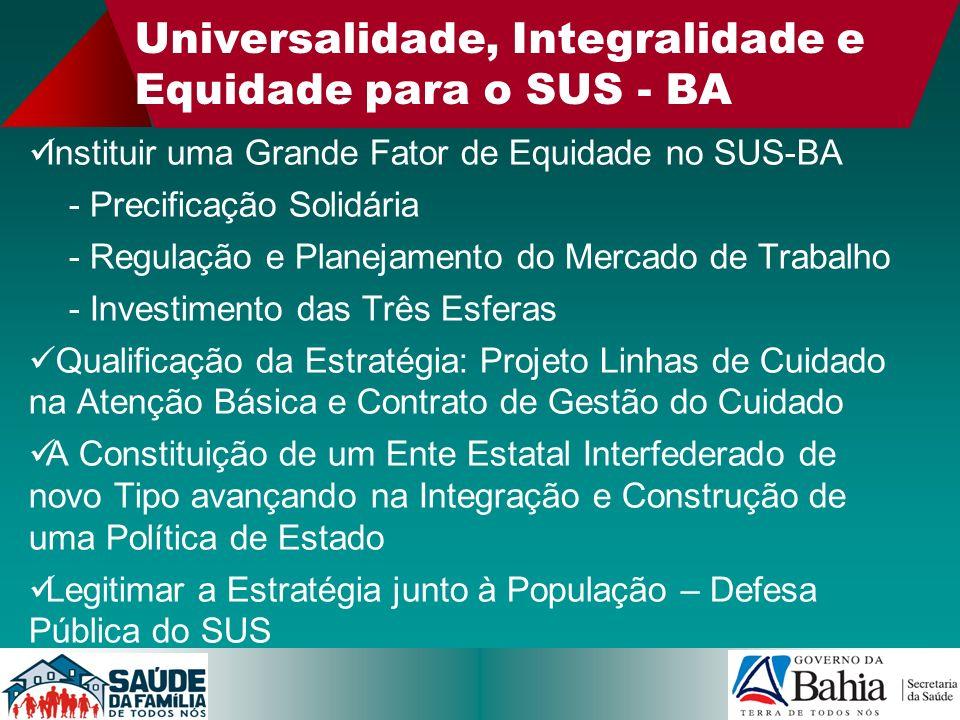 Universalidade, Integralidade e Equidade para o SUS - BA