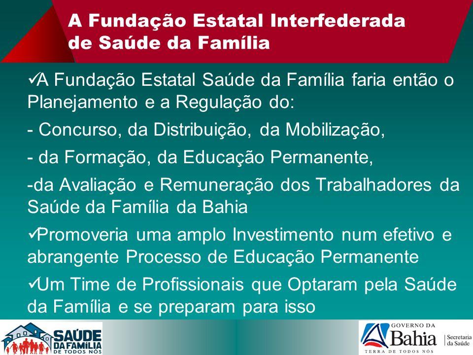 A Fundação Estatal Interfederada de Saúde da Família