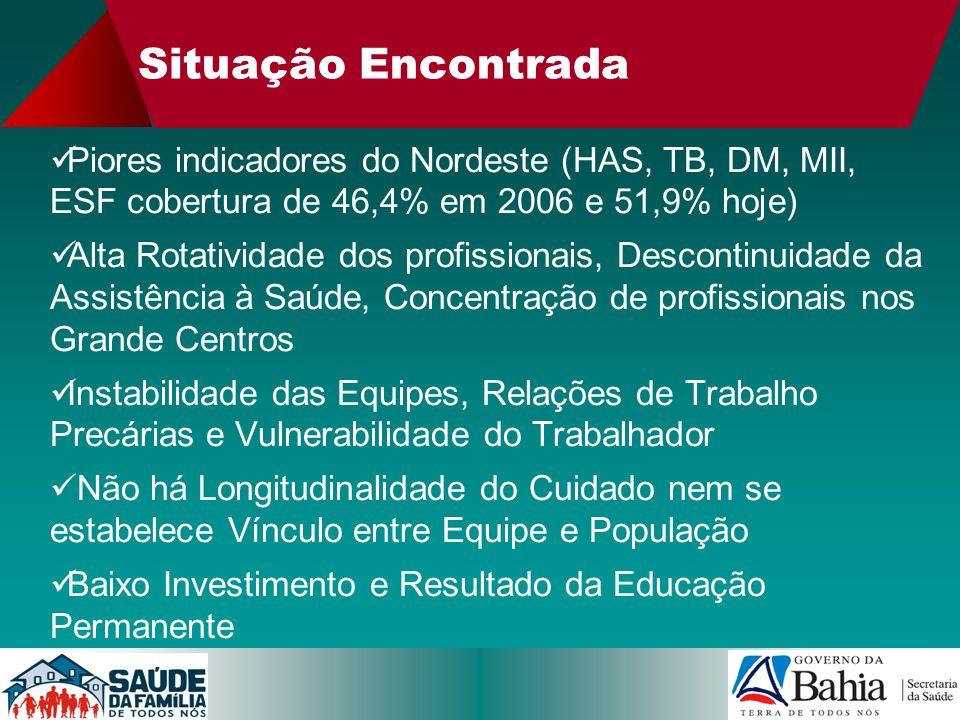Situação Encontrada Piores indicadores do Nordeste (HAS, TB, DM, MII, ESF cobertura de 46,4% em 2006 e 51,9% hoje)