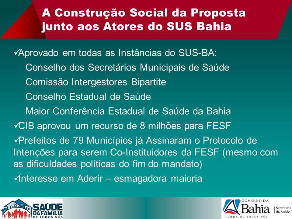 A Construção Social da Proposta junto aos Atores do SUS Bahia