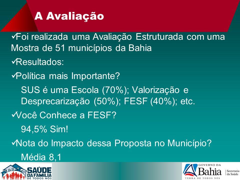 A AvaliaçãoFoi realizada uma Avaliação Estruturada com uma Mostra de 51 municípios da Bahia. Resultados: