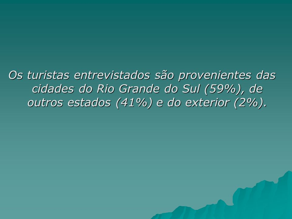 Os turistas entrevistados são provenientes das cidades do Rio Grande do Sul (59%), de outros estados (41%) e do exterior (2%).