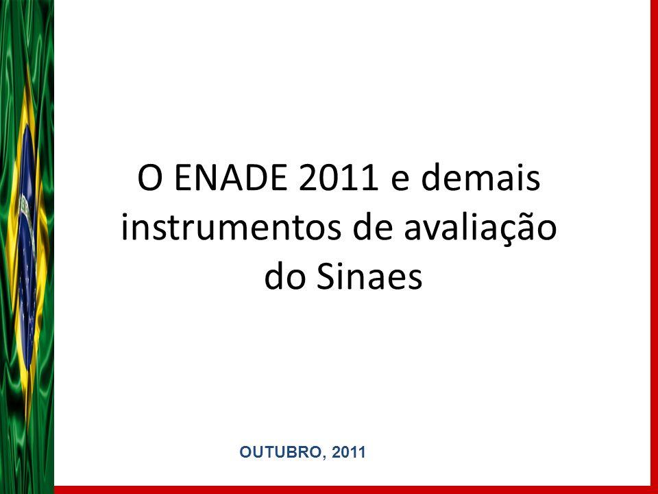 O ENADE 2011 e demais instrumentos de avaliação do Sinaes