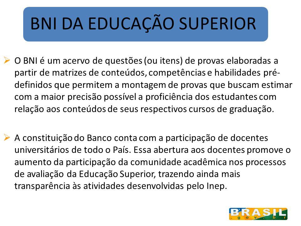 BNI DA EDUCAÇÃO SUPERIOR