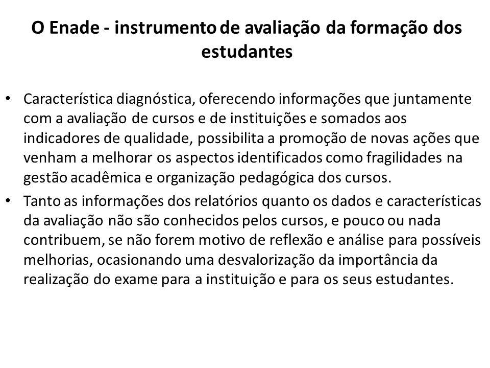 O Enade - instrumento de avaliação da formação dos estudantes