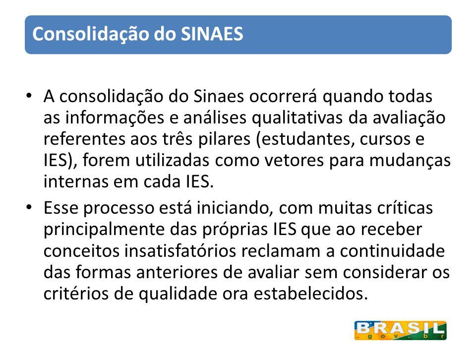 Consolidação do SINAES