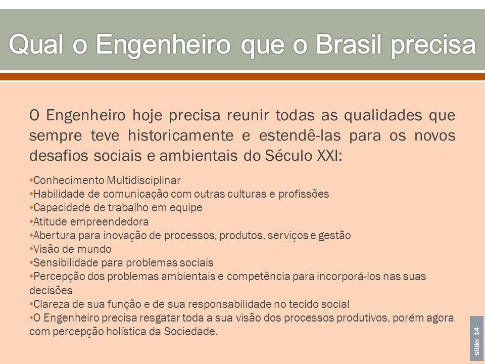 Qual o Engenheiro que o Brasil precisa