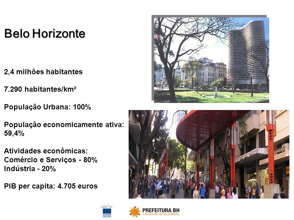 Belo Horizonte 2,4 milhões habitantes 7.290 habitantes/km²