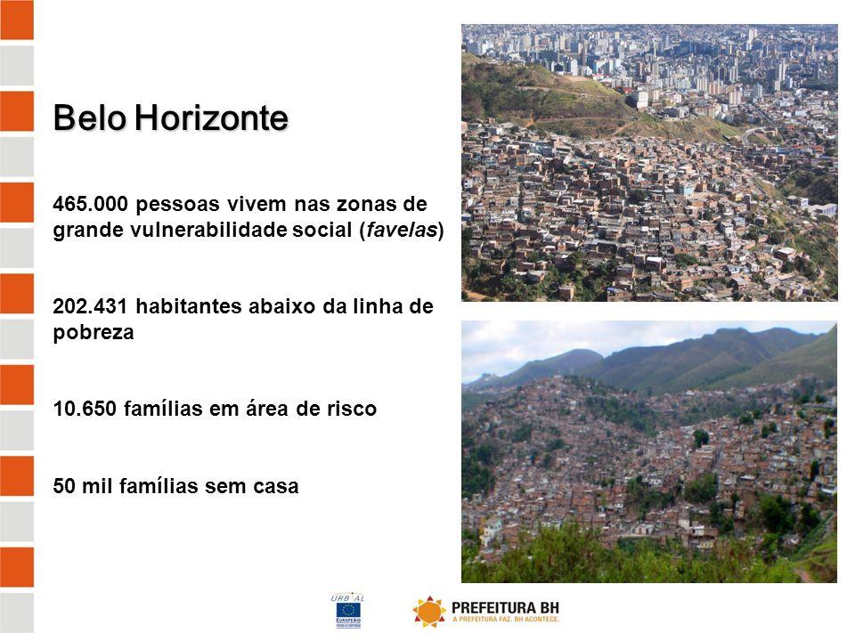 Belo Horizonte 465.000 pessoas vivem nas zonas de grande vulnerabilidade social (favelas) 202.431 habitantes abaixo da linha de pobreza.