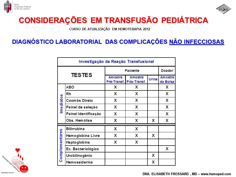DIAGNÓSTICO LABORATORIAL DAS COMPLICAÇÕES NÃO INFECCIOSAS